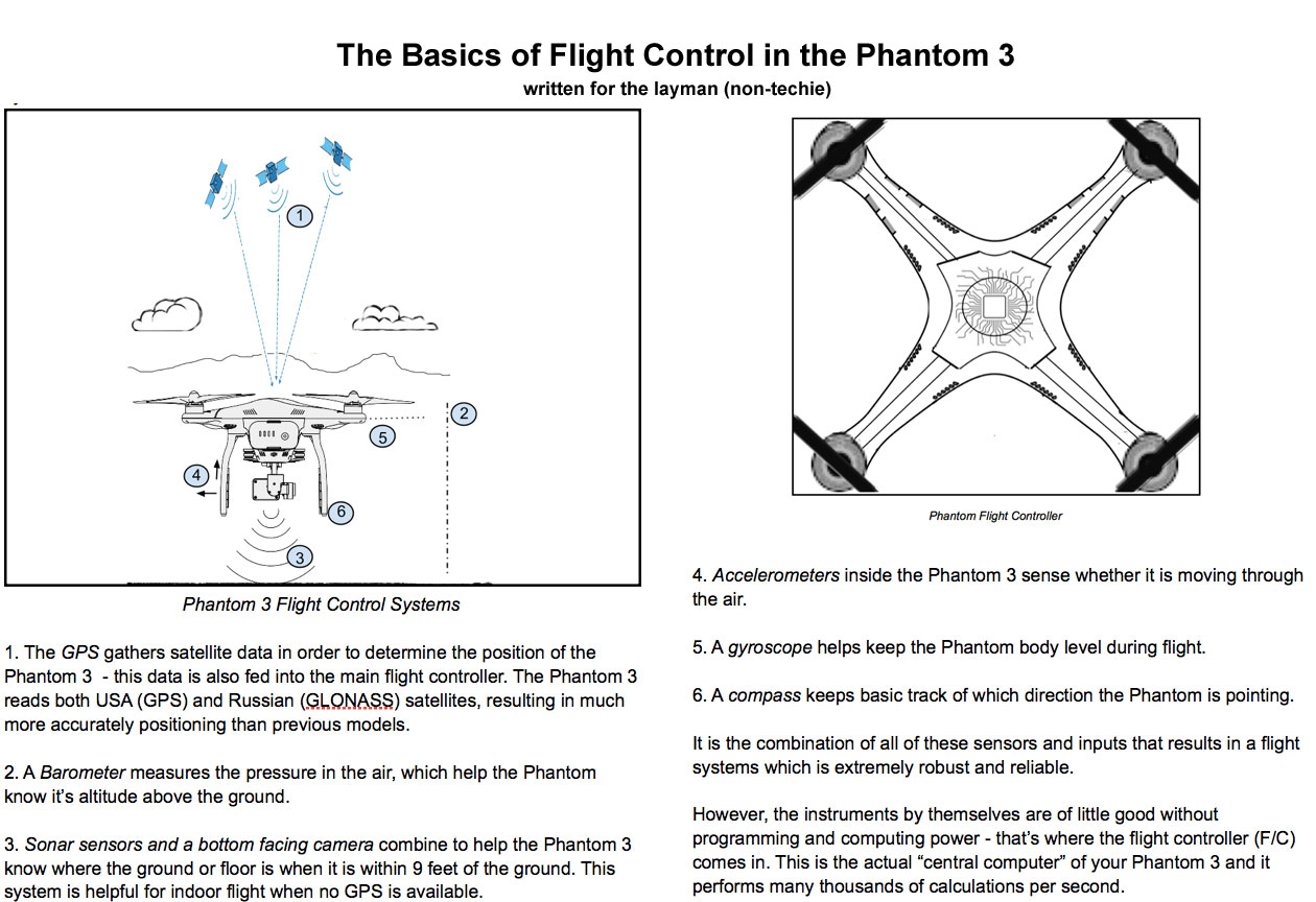 hints and tips discussion phantom 3 hints, tips and fixes dji phantom 3 standard wiring diagram at soozxer.org