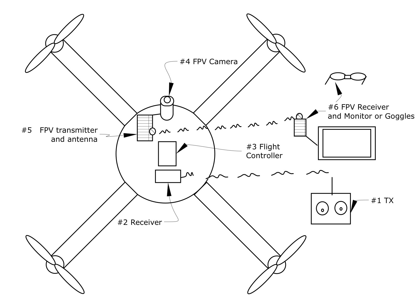 Wiring Diagram For Quadcopter Drone Wiring Get Free