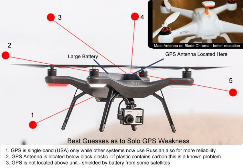 3DR Solo is a NoGo - Droneflyers com