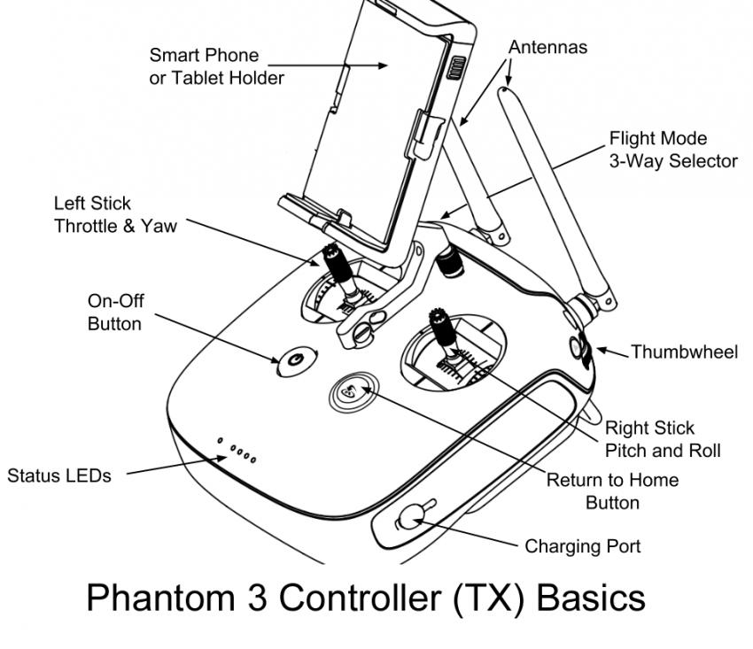 Phantom 4 Drone Parts Diagram