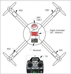 quadcopter wiring diagram manual diy quadcopters   drones instructions for hobbyists  diy quadcopters   drones instructions